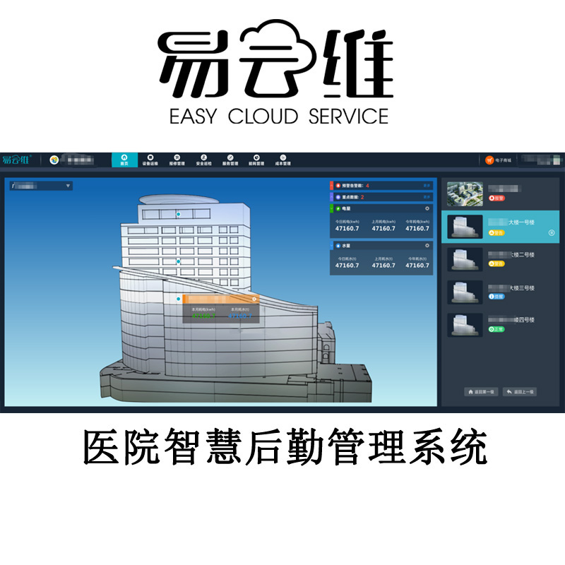 智慧医院系统的功能有哪些,易云维医院后勤管理系统软件告诉您
