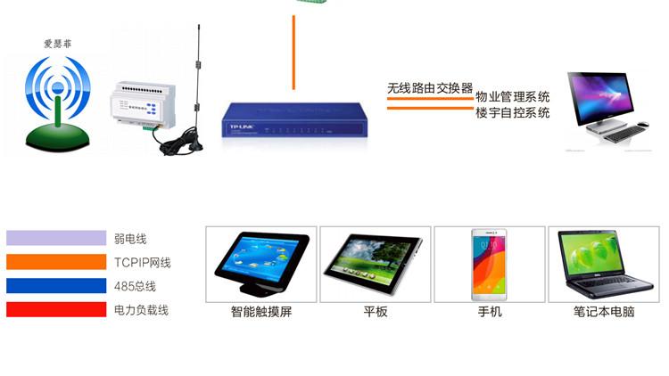 DDRC1220FR-智能照明电流检测模块