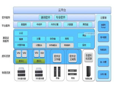福建企业云平台-亿企旺科技_实力可靠的企业信息化办公系统开发商