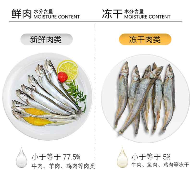 海南新鲜带籽多春yu供应商
