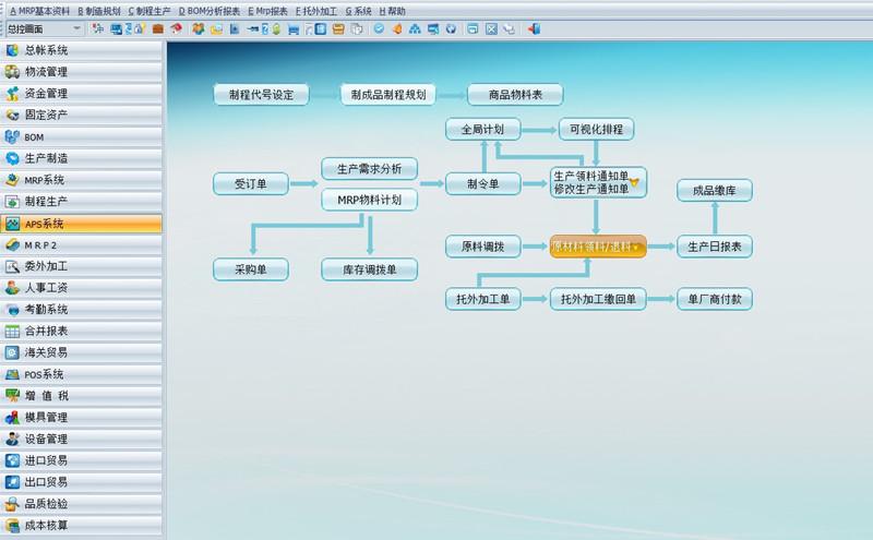汽配erp軟件,汽車配件加工erp軟件,五金加工erp軟件