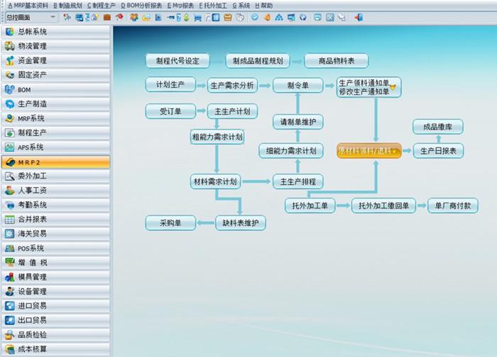 電工電氣erp軟件,erp生產管理軟件,排產軟件