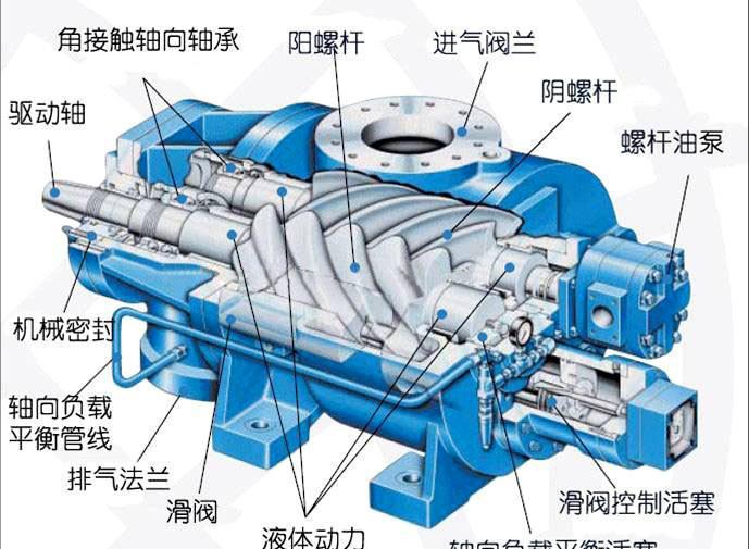石家庄低压空压机厂家-崭新的空压机-批发空压机
