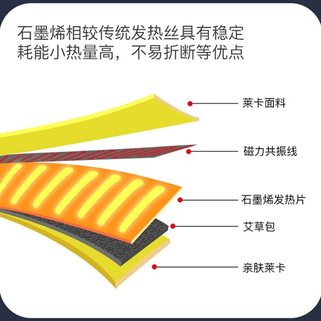 好用的磁吸款暖宮腰帶_尤搏思皮膚智能測試補水儀推薦