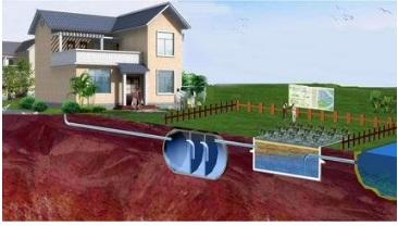 农村污水处理项目-海南具有口碑的农村污水设备供应