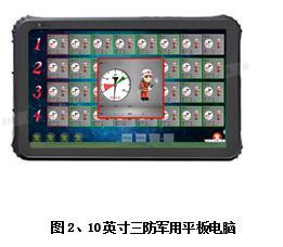 东方海龙RHJ240T/S型消防员(九功能)呼救器价格