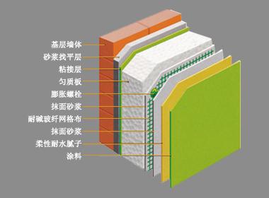 连云港匀质板水泥线条图片
