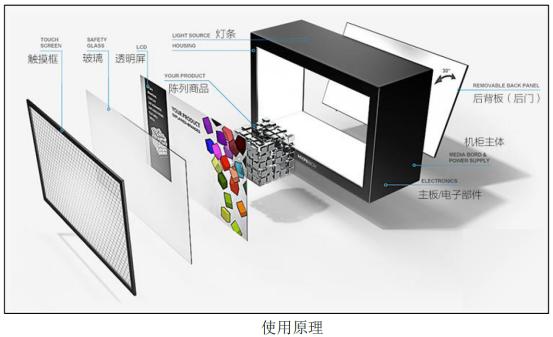 河北透明显示屏展示柜生产厂家
